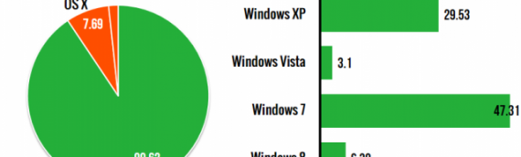 Windows XP Support Ends in 24 Hours